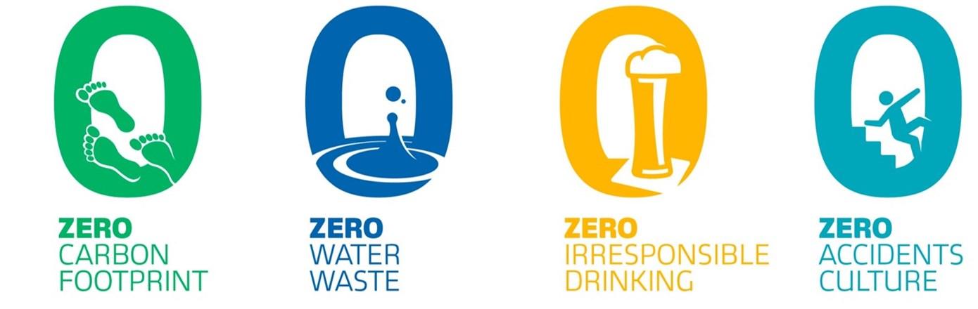 Sustainability » Our Ambitions « Carlsberg UK